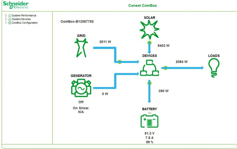 Chargers, Schneider-Electric inverters, wide application