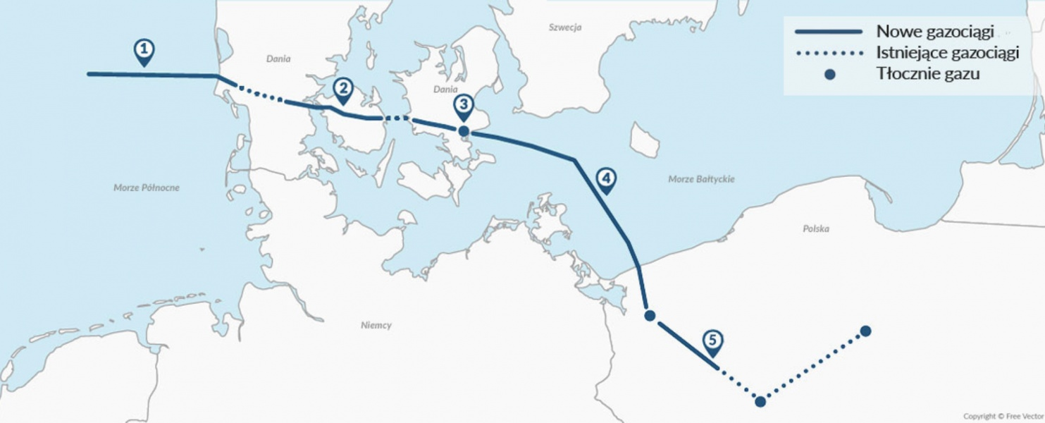 Nearly EUR 215 mln of the European Union financial assistance for the Baltic Pipe construction works