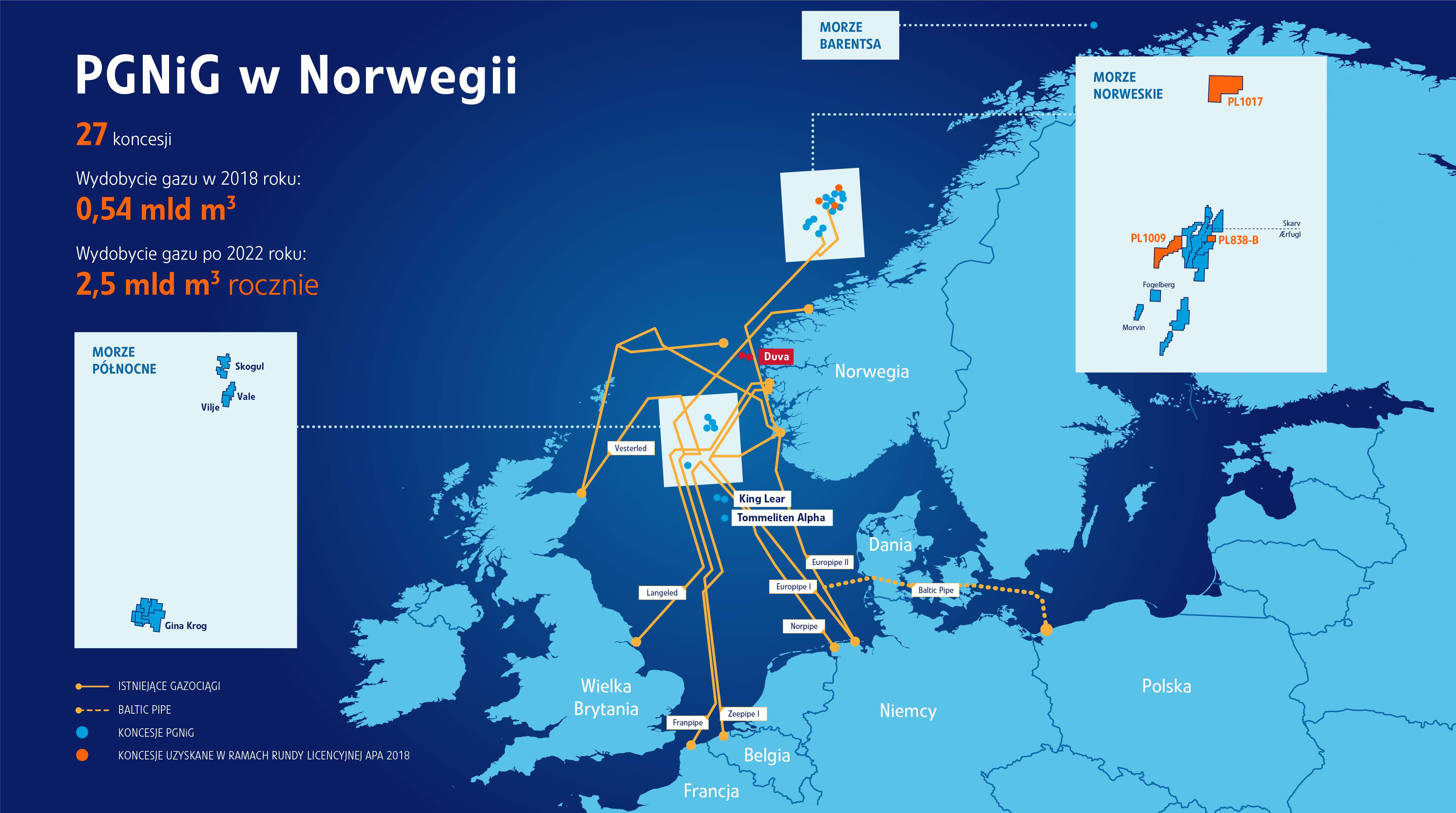 PGNiG increases its share in the Duva field in Norway