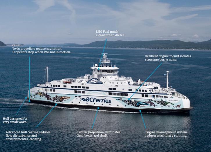BC Ferries zamówiło szósty prom zasilany LNG. Wykonawcą będzie polska stocznia - GospodarkaMorska.pl