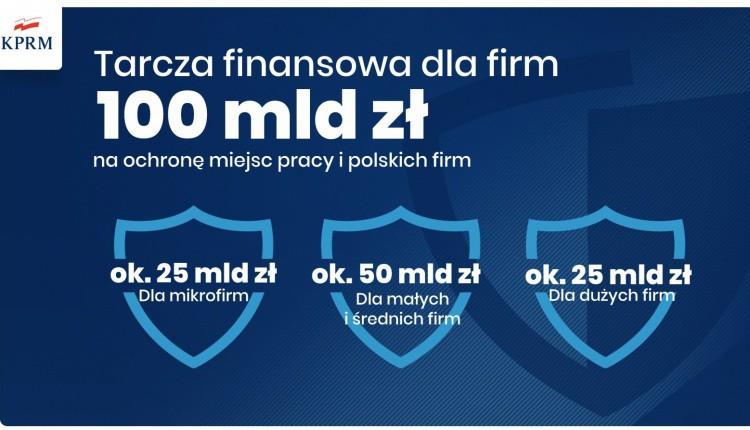 Morawiecki: musimy utrzymywać izolację społeczną, ale nie możemy zatrzymać gospodarki - GospodarkaMorska.pl