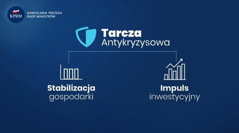 Polskie Towarzystwo Gospodarcze: założenia tarczy finansowej bardzo dobre - GospodarkaMorska.pl
