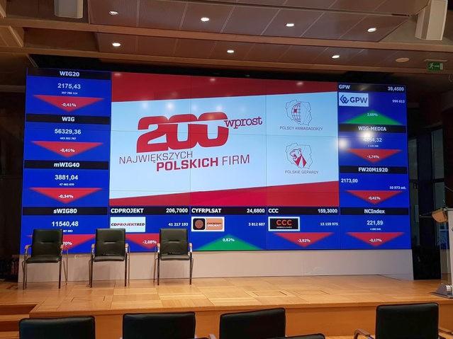 """Znamy zwycięzców rankingu """"Wprost"""" 200 Największych Polskich Firm 2019 - na liście firmy gospodarki morskiej - GospodarkaMorska.pl"""