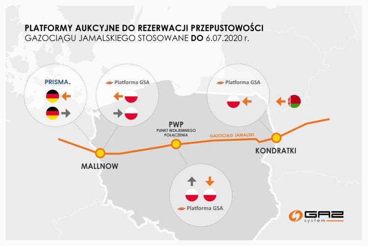 Usługa tranzytu na gazociągu jamalskim realizowana zgodnie z zamówieniami klientów - GospodarkaMorska.pl
