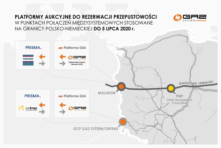 Rezerwacja przepustowości na granicy Polska-Niemcy od 6 lipca 2020 r. - GospodarkaMorska.pl