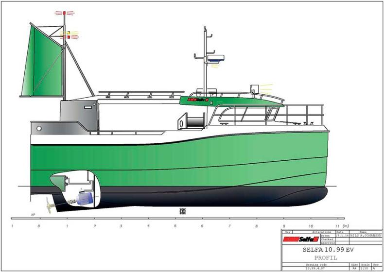 Zbliża się koniec budowy pierwszego na świecie elektrycznego statku rybackiego - GospodarkaMorska.pl