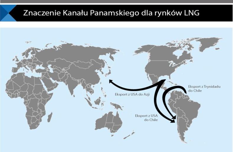 Nowy Kanał Panamski motorem rozwoju LNG - GospodarkaMorska.pl