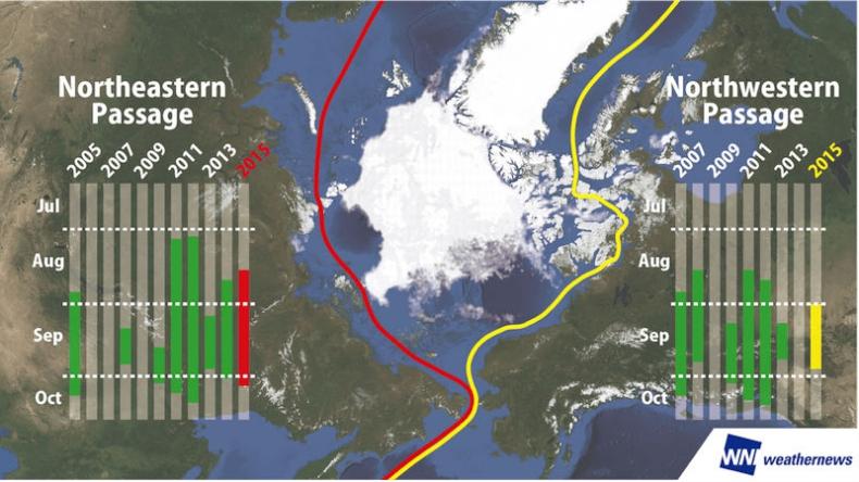 Topniejący lód otworzył arktyczne szlaki morskie - GospodarkaMorska.pl
