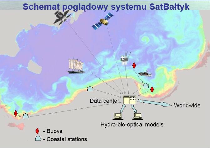 System SatBałtyk – satelitarny monitoring środowiska Morza Bałtyckiego - GospodarkaMorska.pl