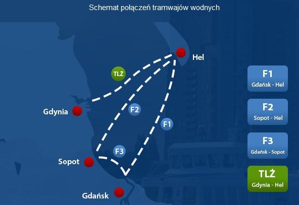 Rusza tramwaj wodny po Zatoce Gdańskiej. Ile zapłacimy za bilet? - GospodarkaMorska.pl