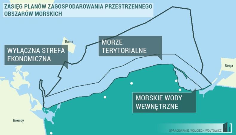 Wykaz uwag do projektu planu zagospodarowania przestrzennego polskich obszarów morskich wyłożony do wglądu - GospodarkaMorska.pl