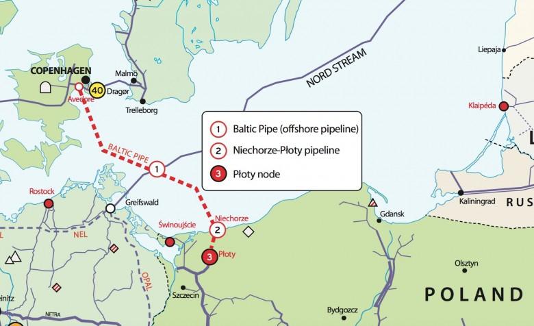 Gaz-System i Energinet rozpoczęli procedurę open season dla projektu Baltic Pipe - GospodarkaMorska.pl