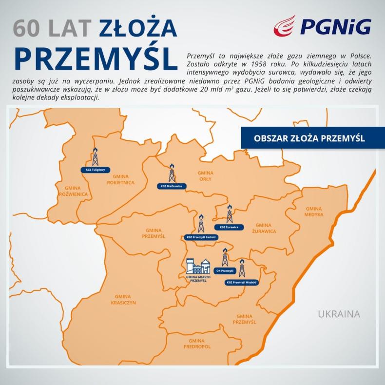 PGNiG: największe złoże gazu w Polsce obchodzi 60. Urodziny - GospodarkaMorska.pl