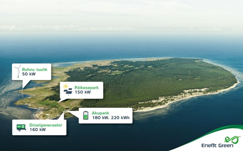 Estońska wyspa będzie zasilana eko energią - GospodarkaMorska.pl