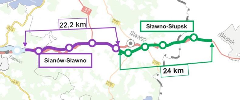 Przetarg na wykonanie projektu budowlanego dla S6 na odcinku Koszalin-Słupsk - GospodarkaMorska.pl