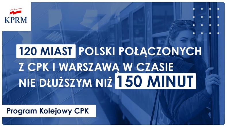 KPRM: Program kolejowy to połączenie 120 miast z CPK w czasie do 150 minut - GospodarkaMorska.pl