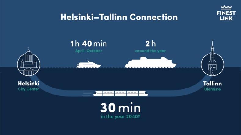 Projekt najdłuższego podmorskiego tunelu natrafił na pierwsze problemy - GospodarkaMorska.pl