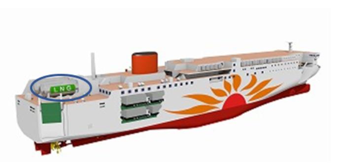 MOL zamówił pierwsze japońskie promy napędzane paliwem LNG - GospodarkaMorska.pl
