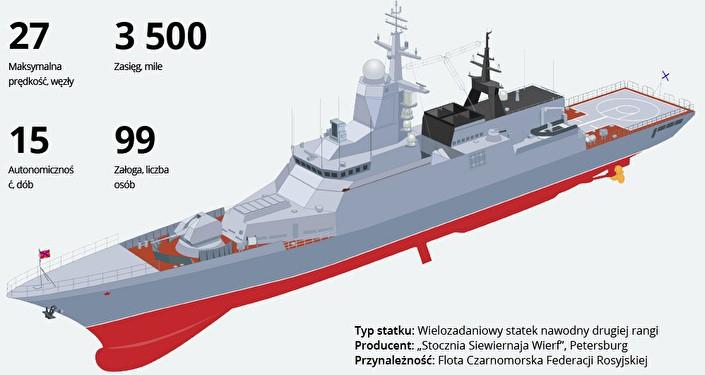 """Sputnik: Dlaczego rosyjska flota tak bardzo czeka na korwetę """"Grzmiący""""? - GospodarkaMorska.pl"""
