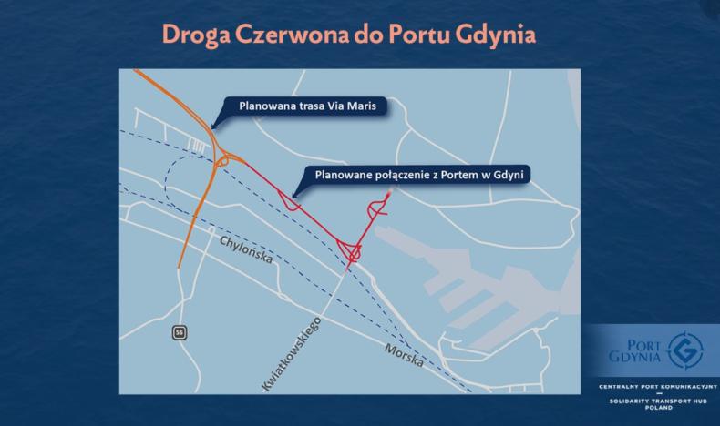 Horała: port w Gdyni i CPK to przedsięwzięcia komplementarne - GospodarkaMorska.pl