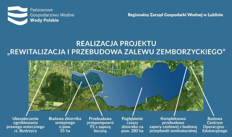 Ruszyły prace związane z modernizacją Zalewu Zemborzyckiego w Lublinie  - GospodarkaMorska.pl
