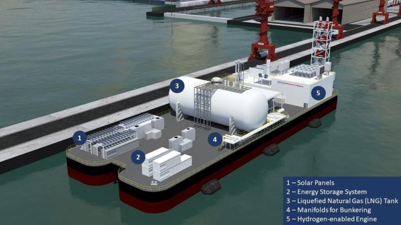 Keppel i EMA będą pracować nad pływającym systemem magazynowania energii w Singapurze - GospodarkaMorska.pl