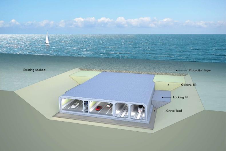 Federalny Trybunał Administracyjny zezwolił na budowę podmorskiego tunelu między Niemcami a Danią - GospodarkaMorska.pl