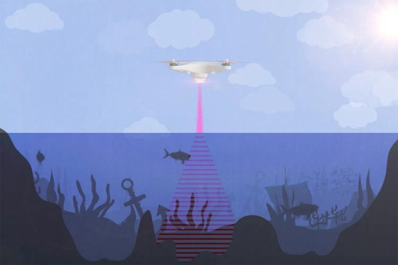 System sonarowy do teledetekcji i obrazowania nad powierzchnią wody - GospodarkaMorska.pl