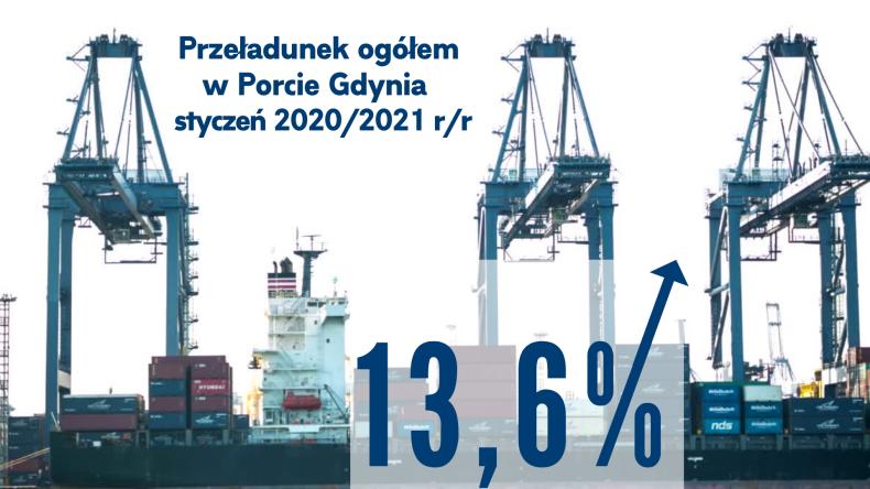 W styczniu gwałtowny wzrost przeładunków w Porcie Gdynia - GospodarkaMorska.pl