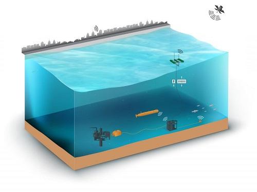 C-Power i RigNet dostarczą rozwiązania dla autonomicznych morskich systemów zasilania (AOPS) - GospodarkaMorska.pl