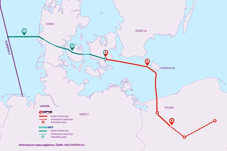 GAZ-SYSTEM porozumiał się z armatorami i organizacjami rybackimi w sprawie gazociągu podmorskiego Baltic Pipe - GospodarkaMorska.pl