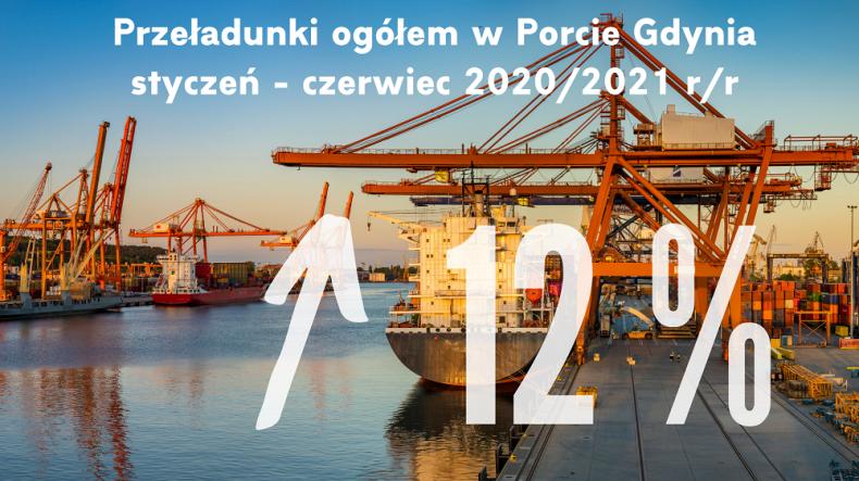 Dwucyfrowe wzrosty w pierwszym półroczu w Porcie Gdynia  - GospodarkaMorska.pl