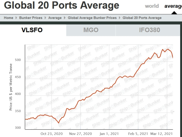 Czas na skrubery. Nie dać się wypłukać z rynku. 5200 statków z płuczkami w 2024 to szansa dla polskich stoczni -GospodarkaMorska.pl